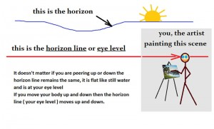 horizon-line-in-a-scene